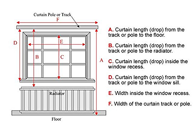Measuring For Curtains